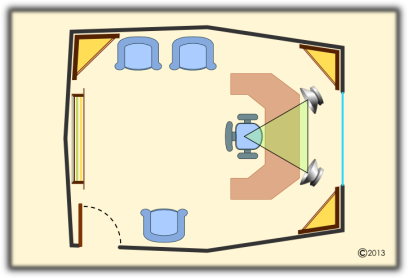 Ejemplo de ubicación de los monitores.