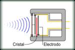 Micrófono piezoeléctrico o de cristal
