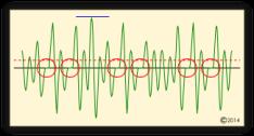 Ej.: Señal con reducción de ruido
