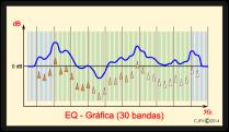 Ecualización gráfica