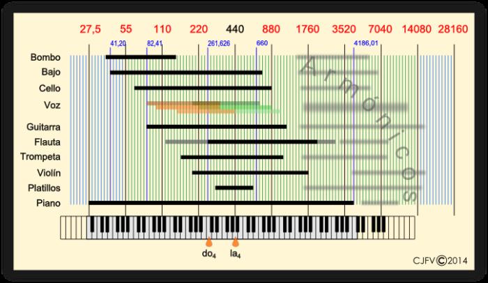 a-espectro-eq-rangos.png?w=700&h=406