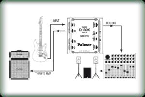 Caja de inyección con salida paralela