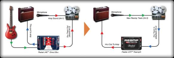 Cajas de inyección para reamplificar (
