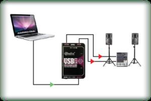 Caja de inyección UB para PC